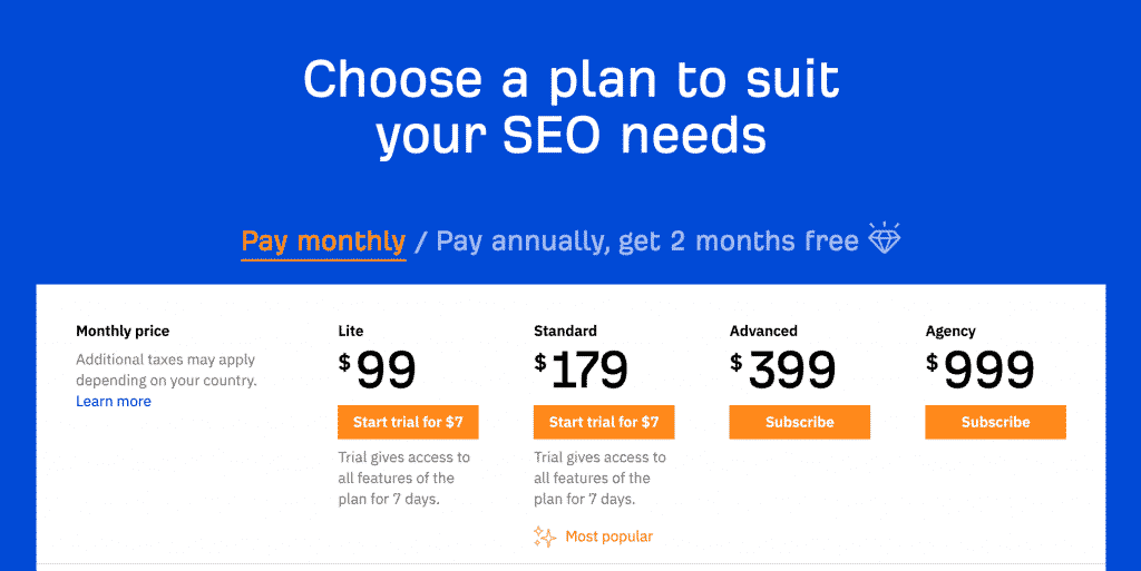 Ahrefs Pricing Chart