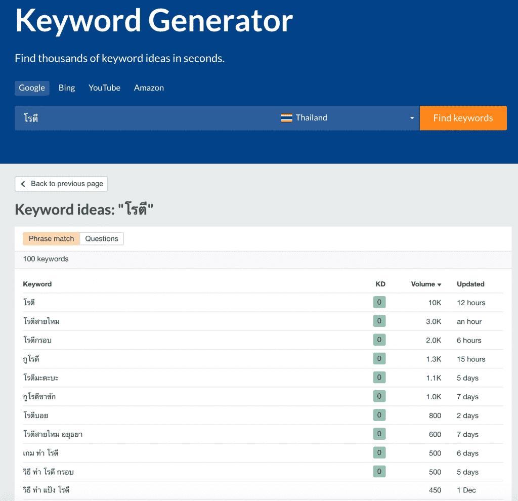 ตัวอย่างการใช้ Ahrefs หา Secondary Keywords