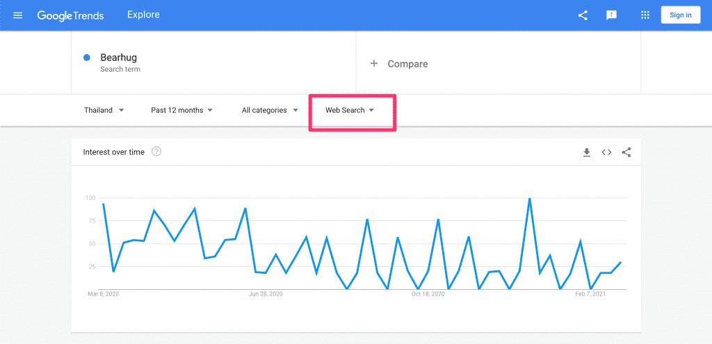 การค้นหาคำว่า Bearhug บน Web Search
