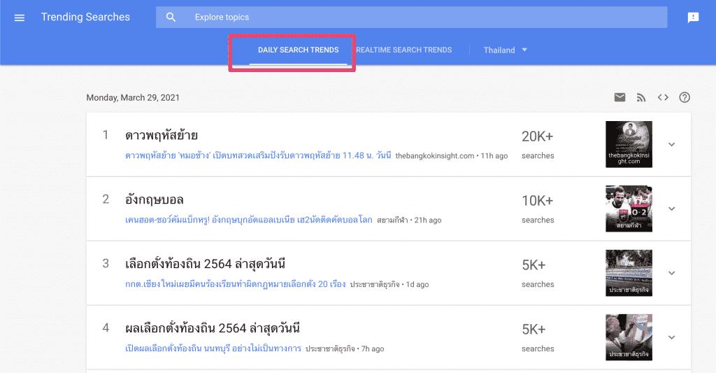 ตัวอย่าง Daily Search Trends