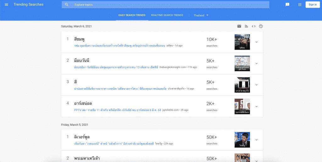 ตัวอย่าง Daily Search Trends ในประเทศไทย