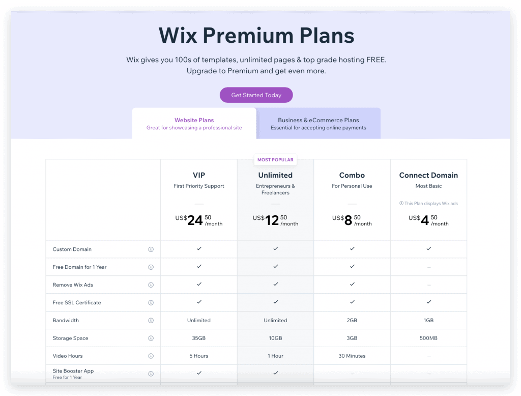 Screenshot of Wix pricing table